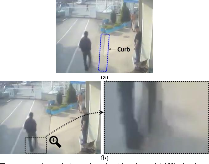 """Figure 1 for Video Analysis of """"YouTube Funnies"""" to Aid the Study of Human Gait and Falls - Preliminary Results and Proof of Concept"""
