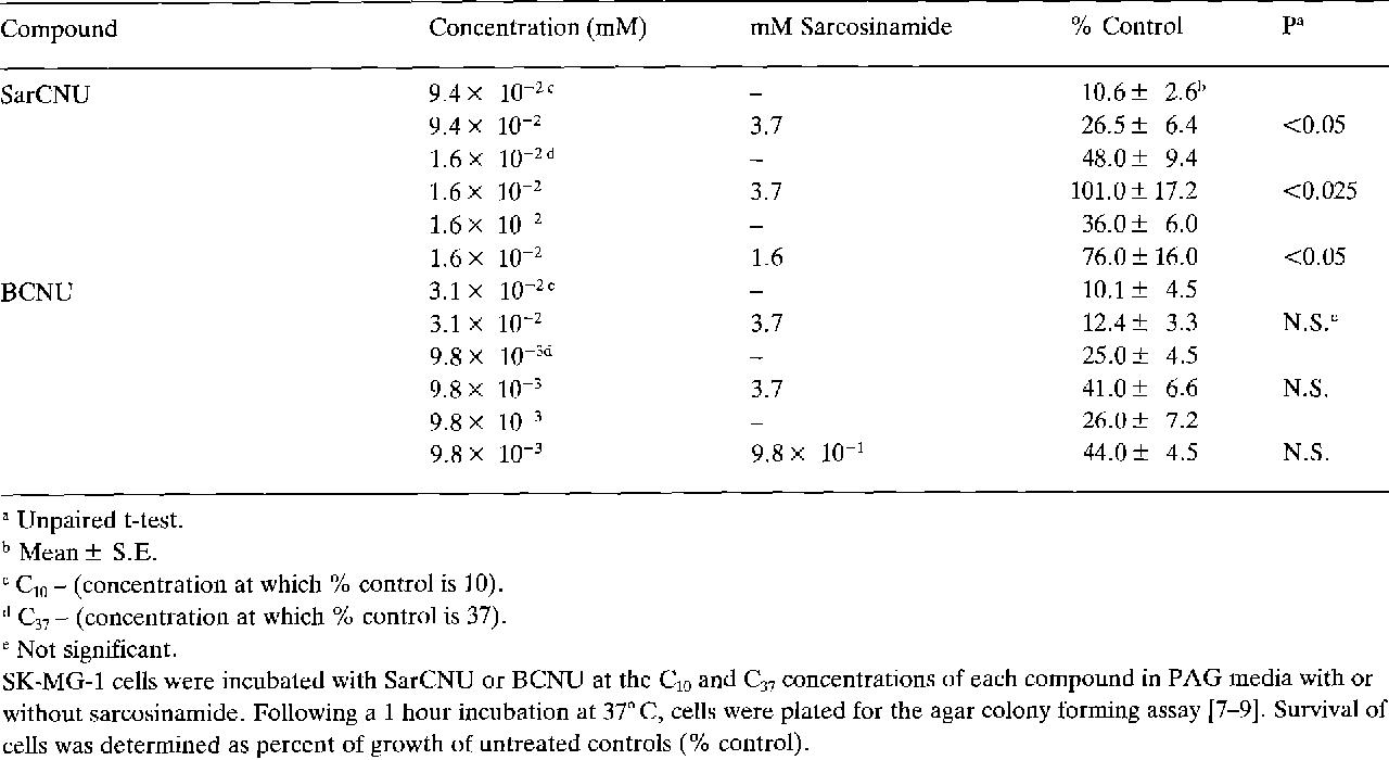 N-methylglycinamide - Semantic Scholar