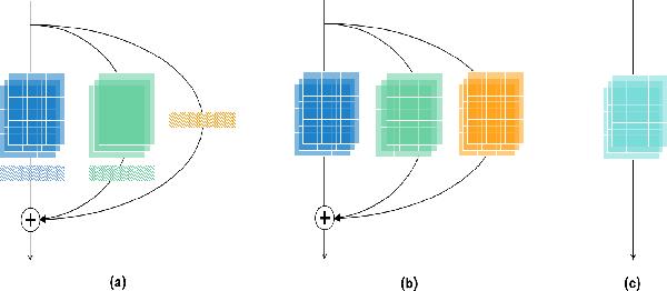 Figure 3 for Rep Works in Speaker Verification