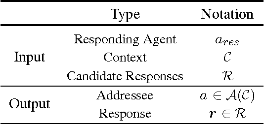 table 2 from addressee and response selection for multi party