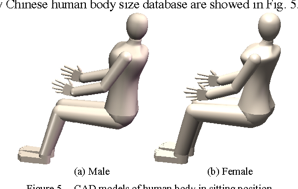 Figure 5. CAD models of human body in sitting position