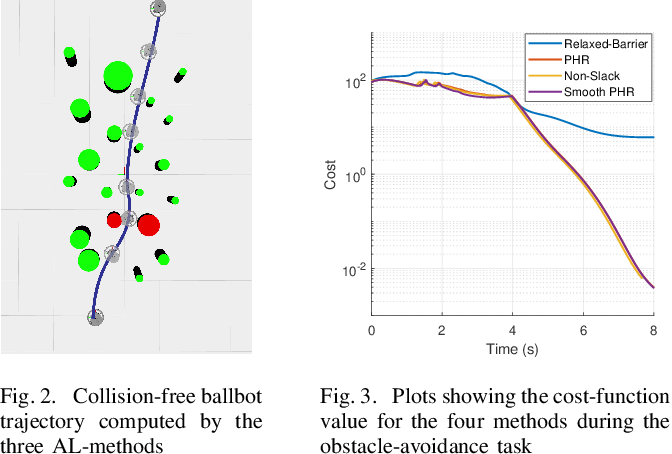 Figure 2 for Constraint Handling in Continuous-Time DDP-Based Model Predictive Control