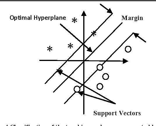 Human ringworm detection using wavelet energy signature semantic figure 4 ccuart Gallery