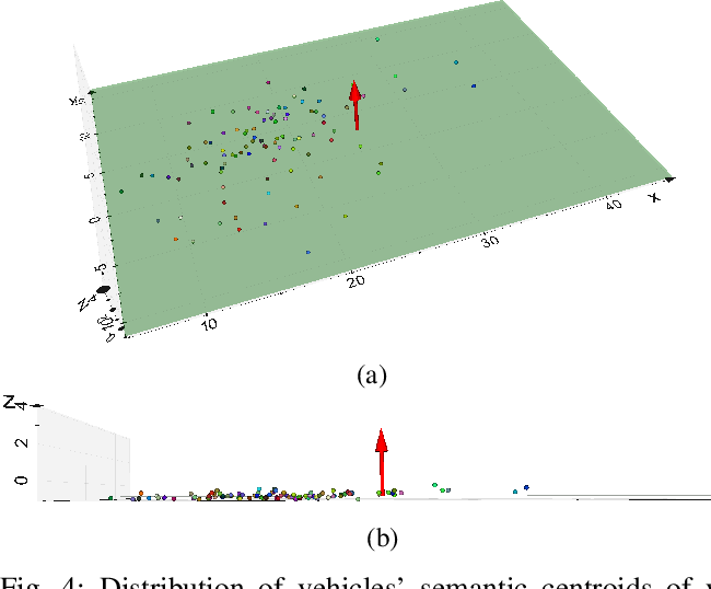 Figure 4 for SOIC: Semantic Online Initialization and Calibration for LiDAR and Camera