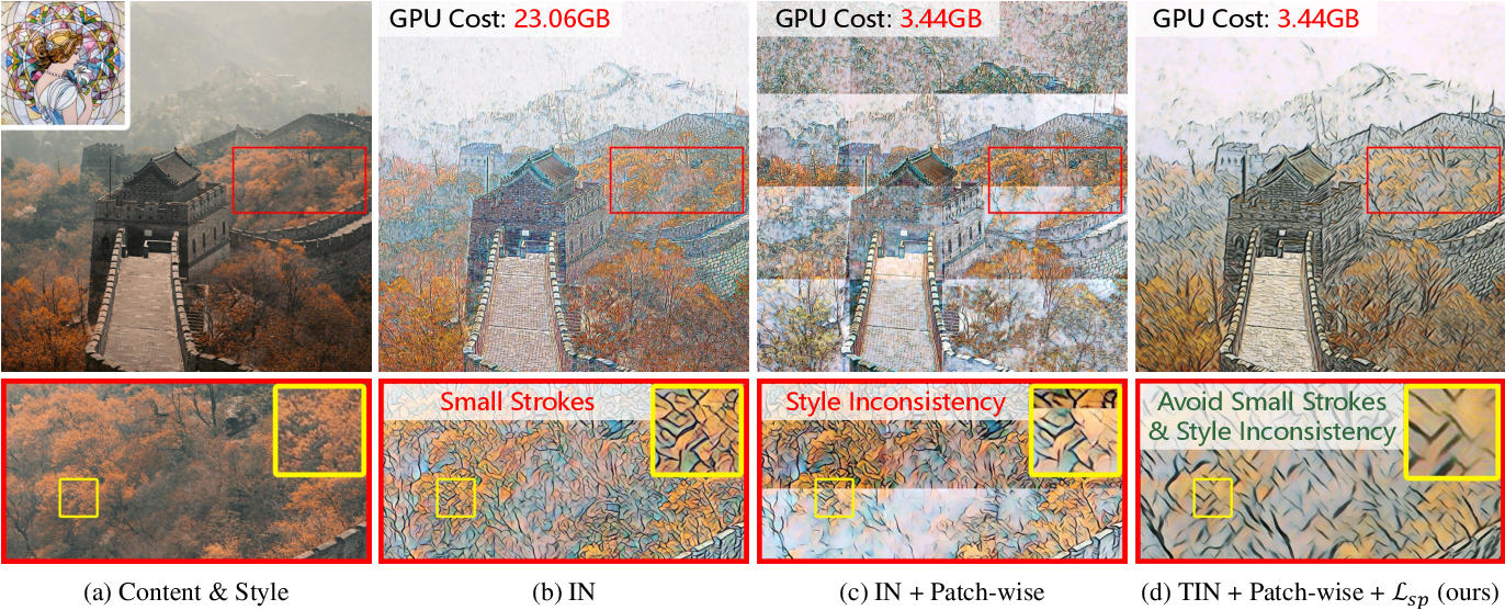 Figure 3 for Towards Ultra-Resolution Neural Style Transfer via Thumbnail Instance Normalization