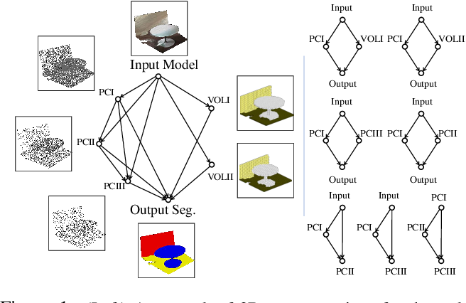 Figure 1 for Path-Invariant Map Networks