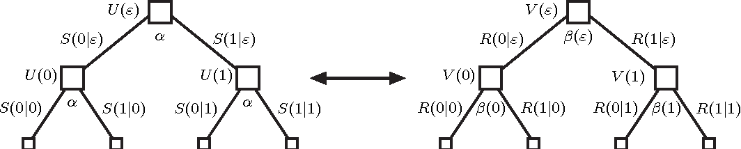 Figure 2 for Free Energy and the Generalized Optimality Equations for Sequential Decision Making