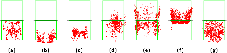 Figure 1 for Indoor Activity Detection and Recognition for Sport Games Analysis