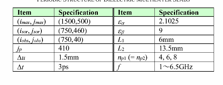 Numerical Analysis Of Electromagnetic Band Stopping Using Non Metal