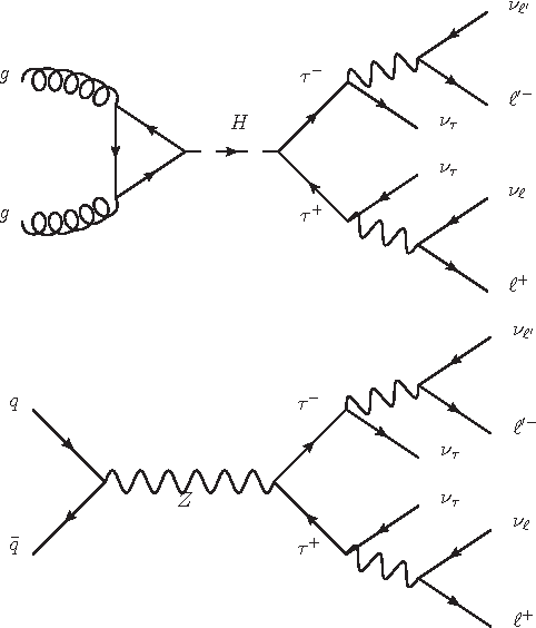 Figure 1 for Enhanced Higgs to $τ^+τ^-$ Searches with Deep Learning