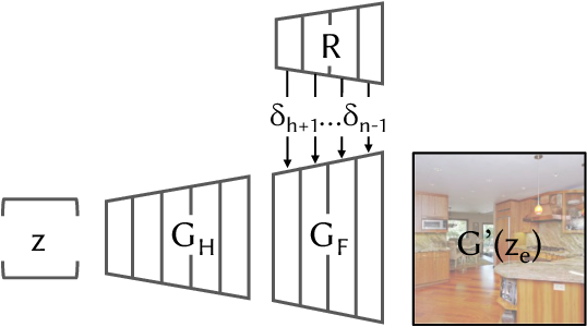 Figure 4 for Semantic Photo Manipulation with a Generative Image Prior