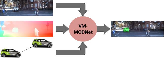 Figure 1 for VM-MODNet: Vehicle Motion aware Moving Object Detection for Autonomous Driving