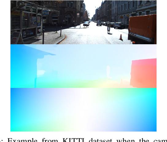 Figure 3 for VM-MODNet: Vehicle Motion aware Moving Object Detection for Autonomous Driving
