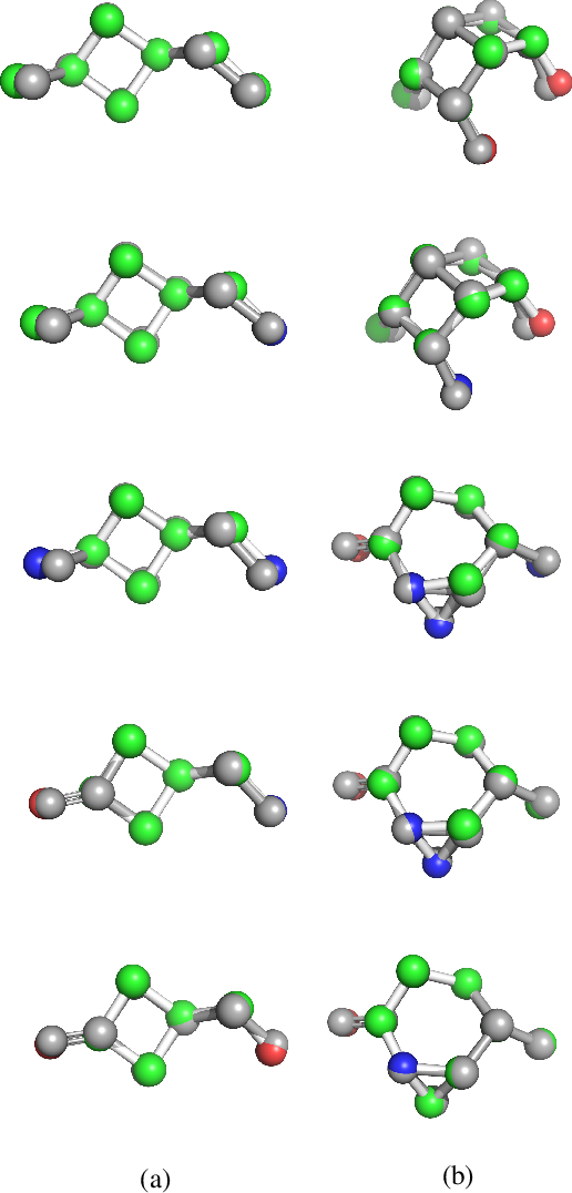 Figure 4 for 3DMolNet: A Generative Network for Molecular Structures
