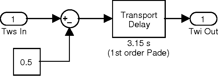 figure A.12