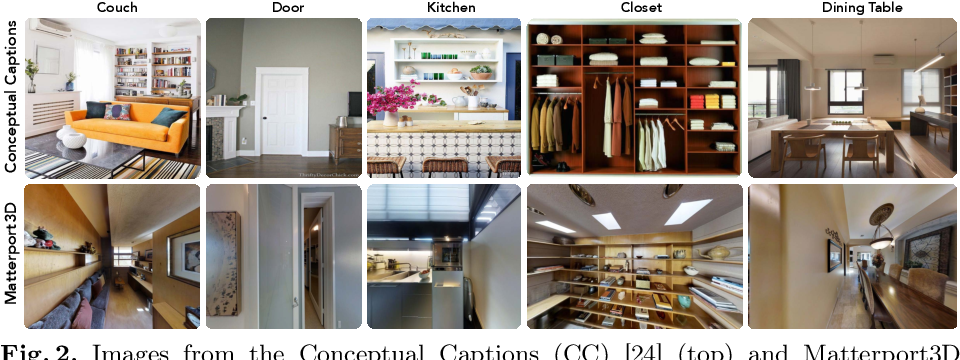 Figure 3 for Improving Vision-and-Language Navigation with Image-Text Pairs from the Web