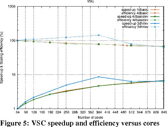 Figure 5 from WRF User ' s Workshop 2011 3 of 5 - Semantic