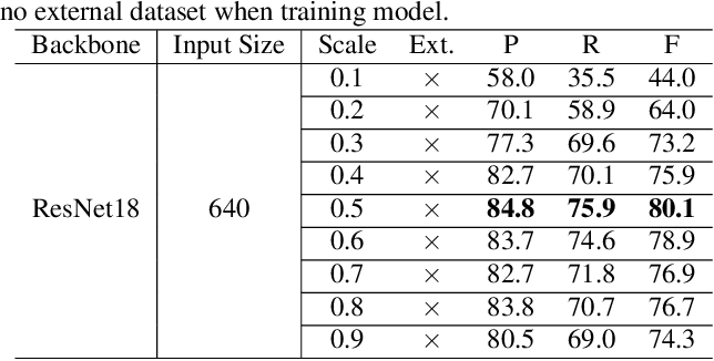 Figure 2 for BOTD: Bold Outline Text Detector