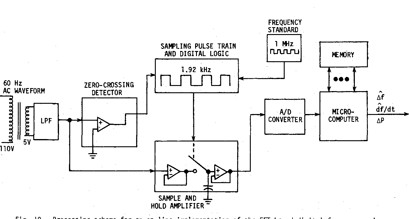 Frequency Relay Circuit Diagram And Logic Gate Tradeoficcom A New Based Digital For Load Shedding Semantic 1352x726