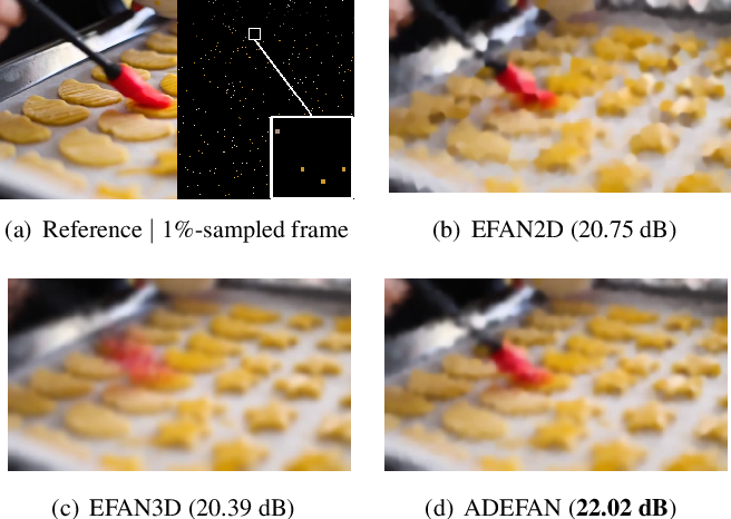 Figure 1 for Divergence-Based Adaptive Extreme Video Completion