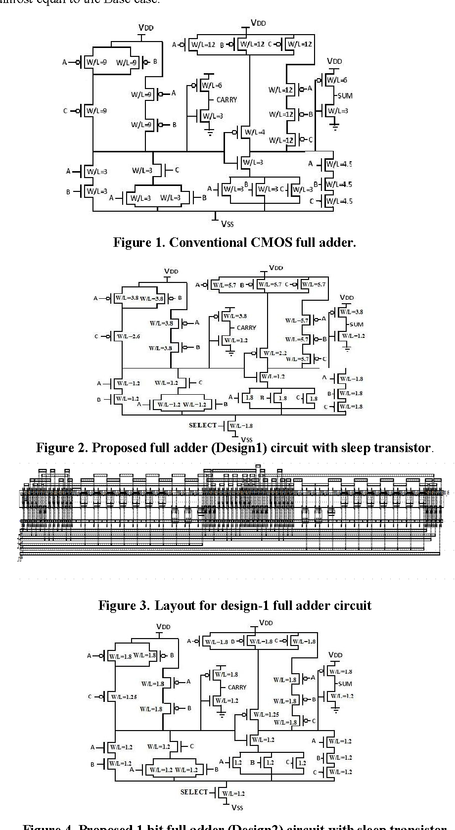 Figure 7 From Design And Realisation Of Low Leakage 1 Bit Cmos Based Full Adder Half Realization
