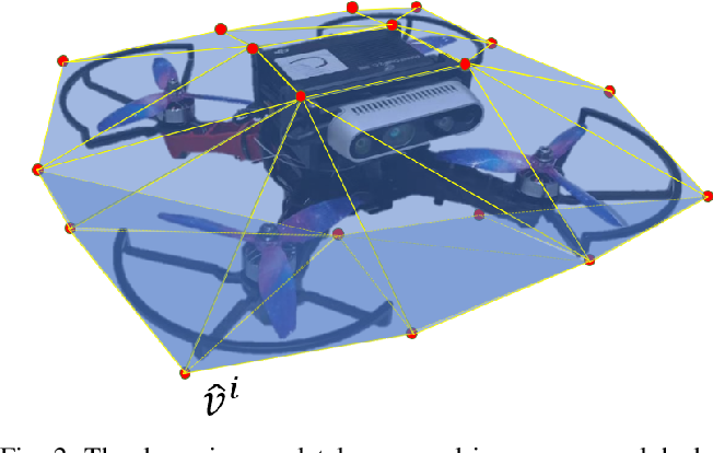 Figure 2 for Fast-Racing: An Open-source Strong Baseline for SE(3) Planning in Autonomous Drone Racing