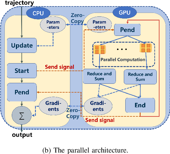 Figure 4 for Fast-Racing: An Open-source Strong Baseline for SE(3) Planning in Autonomous Drone Racing