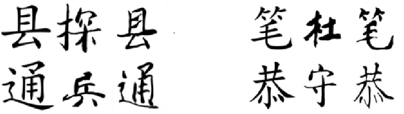 Figure 4 for Multiform Fonts-to-Fonts Translation via Style and Content Disentangled Representations of Chinese Character