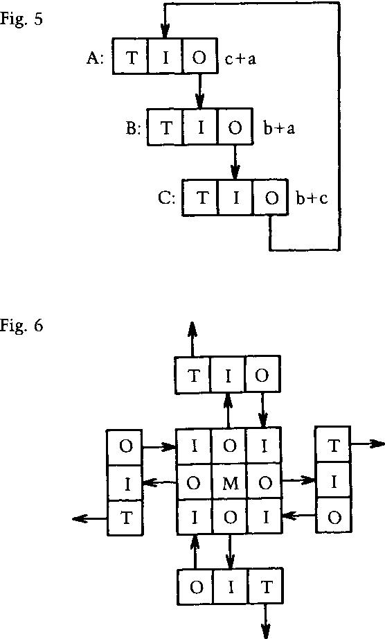 Figure 9 from Musicians make a standard: the MIDI phenomenon