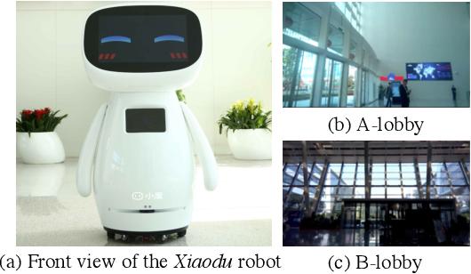 Figure 3 for Proactive Interaction Framework for Intelligent Social Receptionist Robots