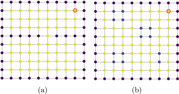 Figure 4 for Representation Learning on Graphs: A Reinforcement Learning Application
