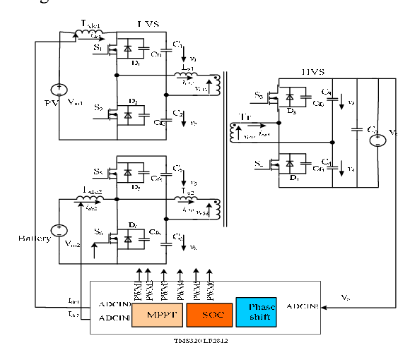 figure 5 from multiport dc dc converter for stand alone photovoltaic
