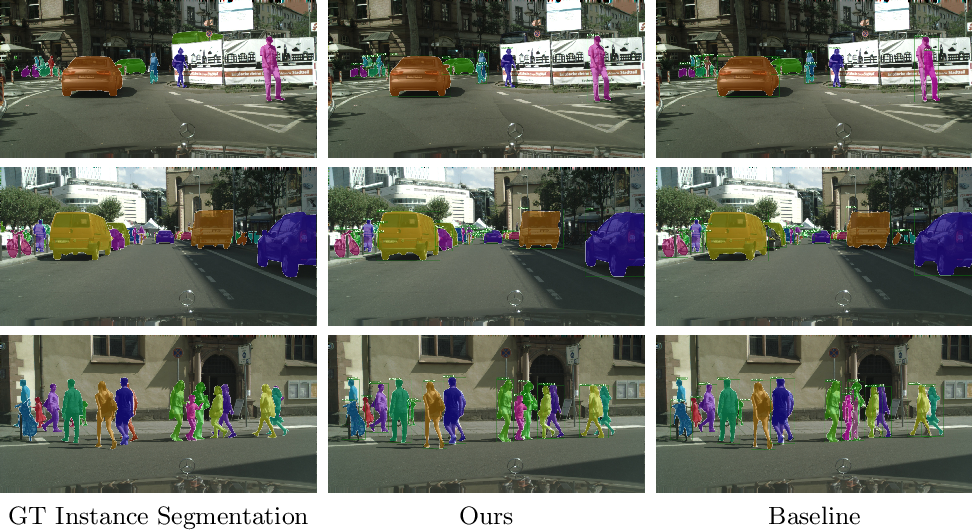 Figure 4 for LevelSet R-CNN: A Deep Variational Method for Instance Segmentation