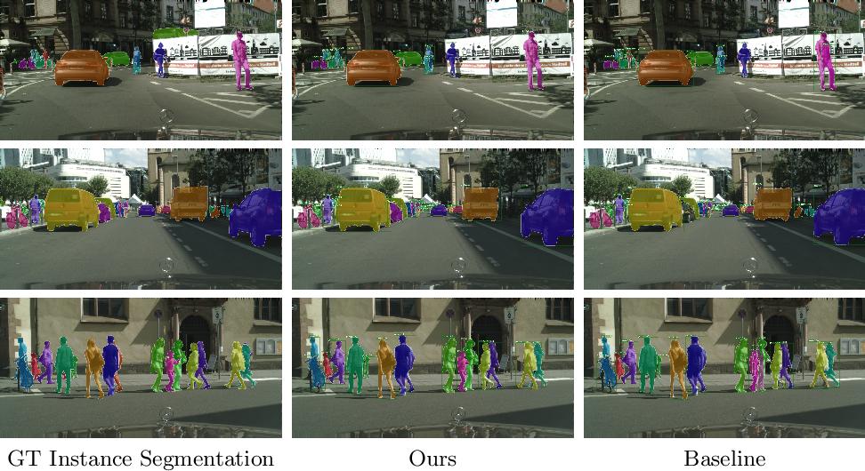 Figure 4 for LevelSet R-CNN: A Deep Variational Method for Instance Segmentation