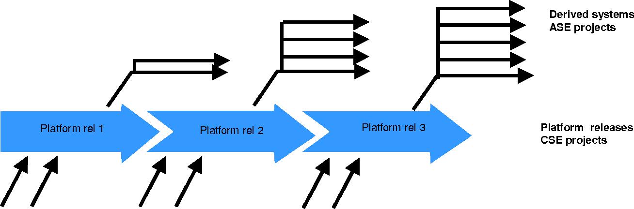 figure 4-1