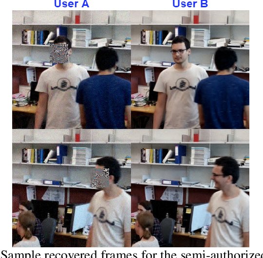 Figure 2 for Reversible Privacy Preservation using Multi-level Encryption and Compressive Sensing