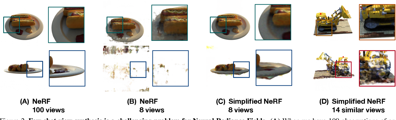 Figure 3 for Putting NeRF on a Diet: Semantically Consistent Few-Shot View Synthesis