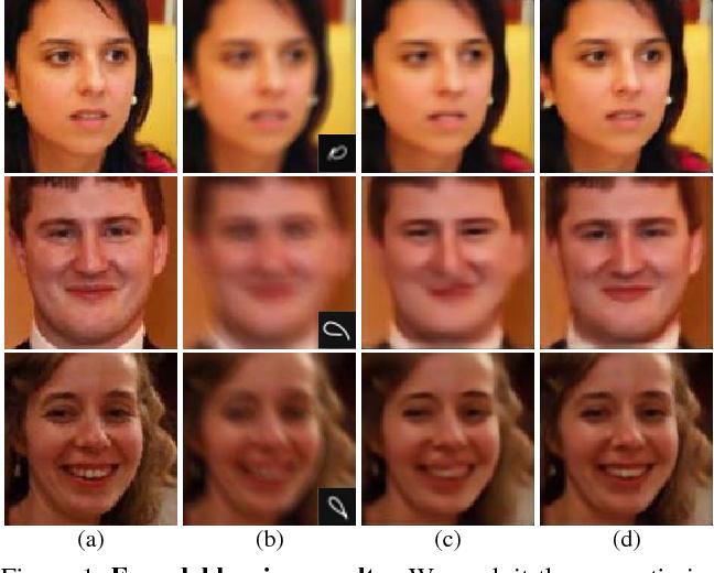 Figure 1 for Deep Semantic Face Deblurring