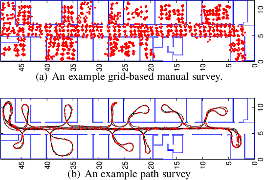 Figure 1 for Semi-automated Signal Surveying Using Smartphones and Floorplans