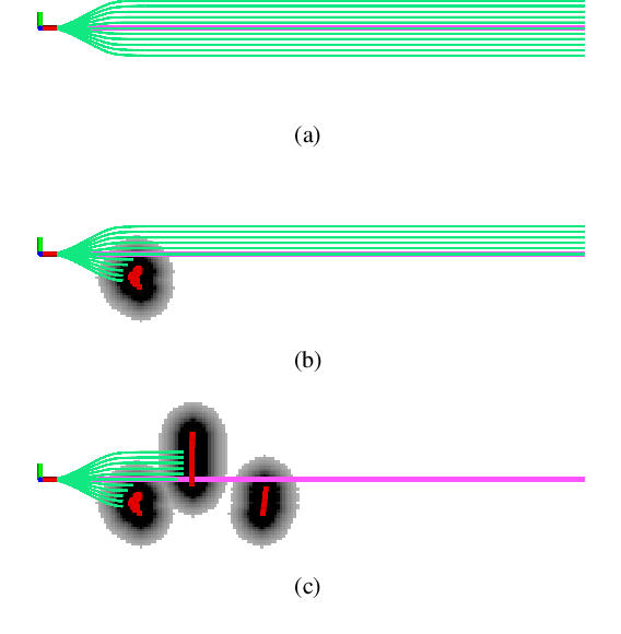 Figure 3 for A Receding Horizon Multi-Objective Planner for Autonomous Surface Vehicles in Urban Waterways