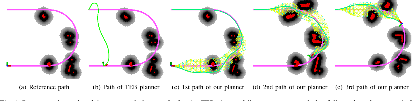 Figure 4 for A Receding Horizon Multi-Objective Planner for Autonomous Surface Vehicles in Urban Waterways