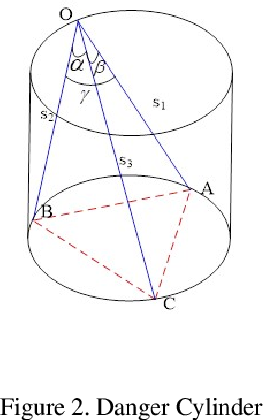 Figure 2 for Companion Surface of Danger Cylinder and its Role in Solution Variation of P3P Problem