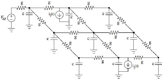 Electromigration Check Where The Design And Reliability