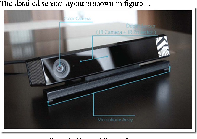 Figure 1 from Animating Human Movement & Gestures on an Agent Using