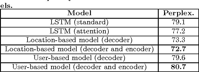 Figure 2 for soc2seq: Social Embedding meets Conversation Model
