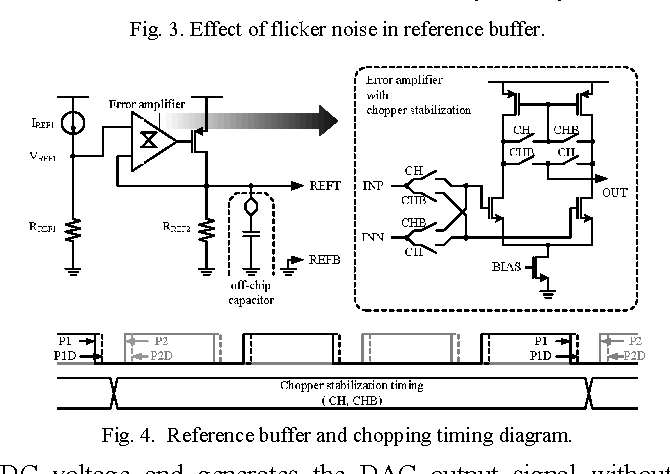 Figure 4 from A 105 5 dB, 0 49 mm2 Audio ΣΔ modulator using