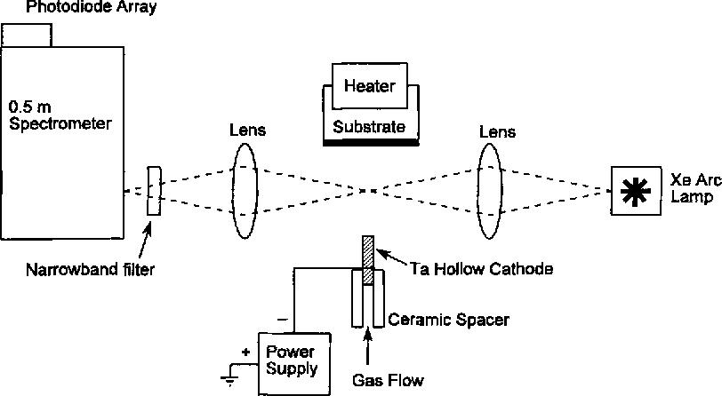 Uv Vis Spectrophotometer Schematic Diagram on uv zee flow cell diagram, uv water purification diagram, uv disinfection diagram, uv rays on skin diagram, uv sterilizer diagram,