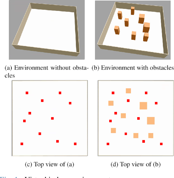 Figure 1 for Indoor Path Planning for an Unmanned Aerial Vehicle via Curriculum Learning
