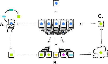 Figure 3 for Federated Learning of N-gram Language Models