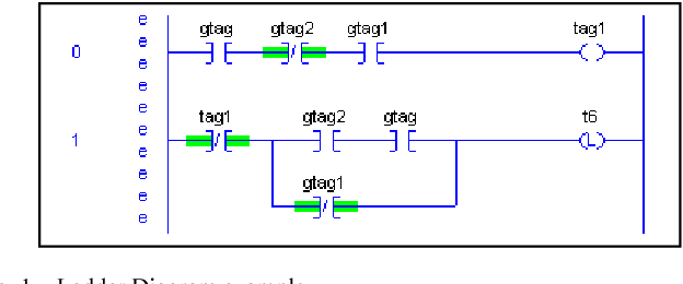 Tool for visual difference display of programs in iec 61131 3 ladder figure 1 ccuart Choice Image